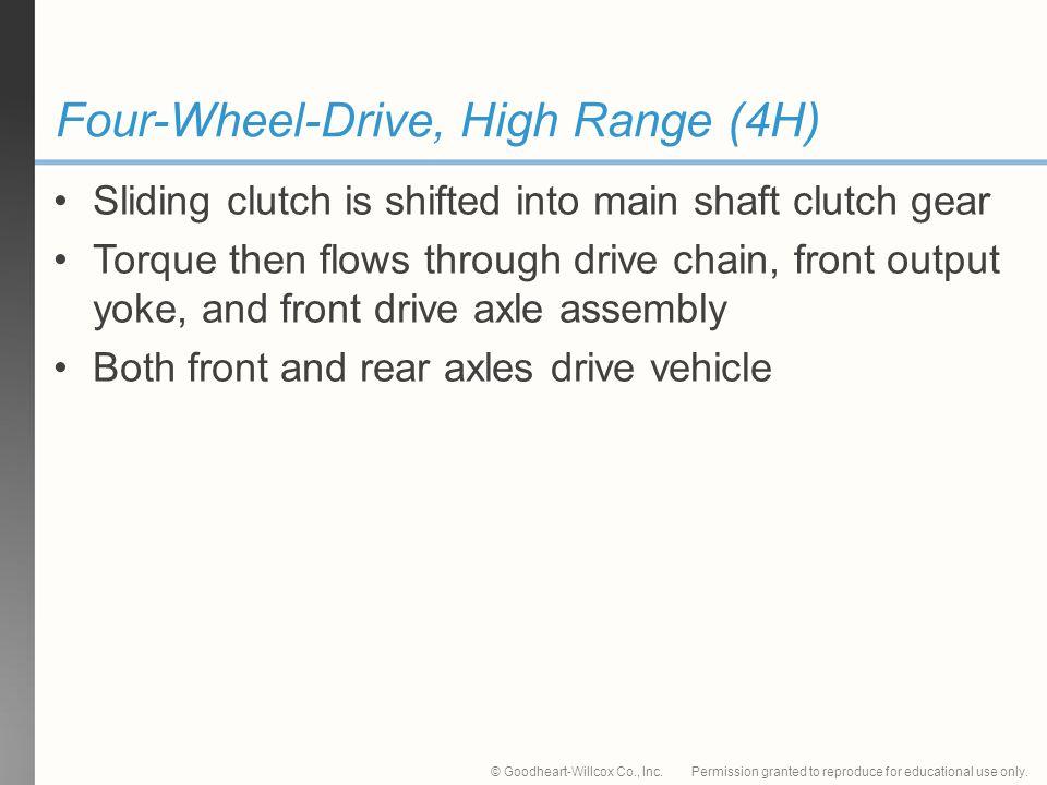 Four-Wheel-Drive, High Range (4H)