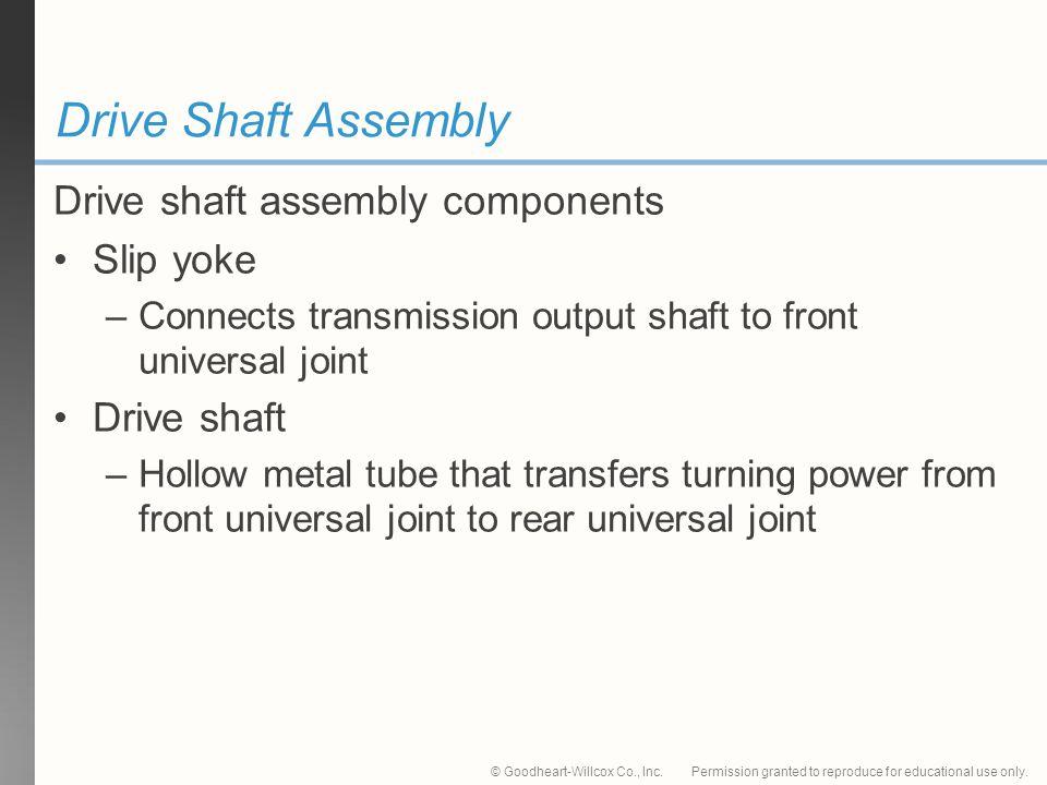 Drive Shaft Assembly Drive shaft assembly components Slip yoke