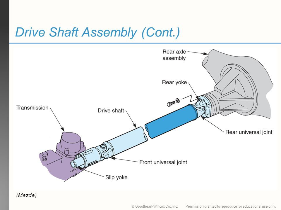 Drive Shaft Assembly (Cont.)