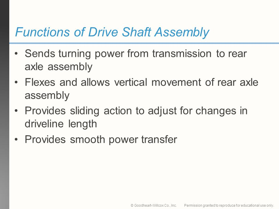 Functions of Drive Shaft Assembly