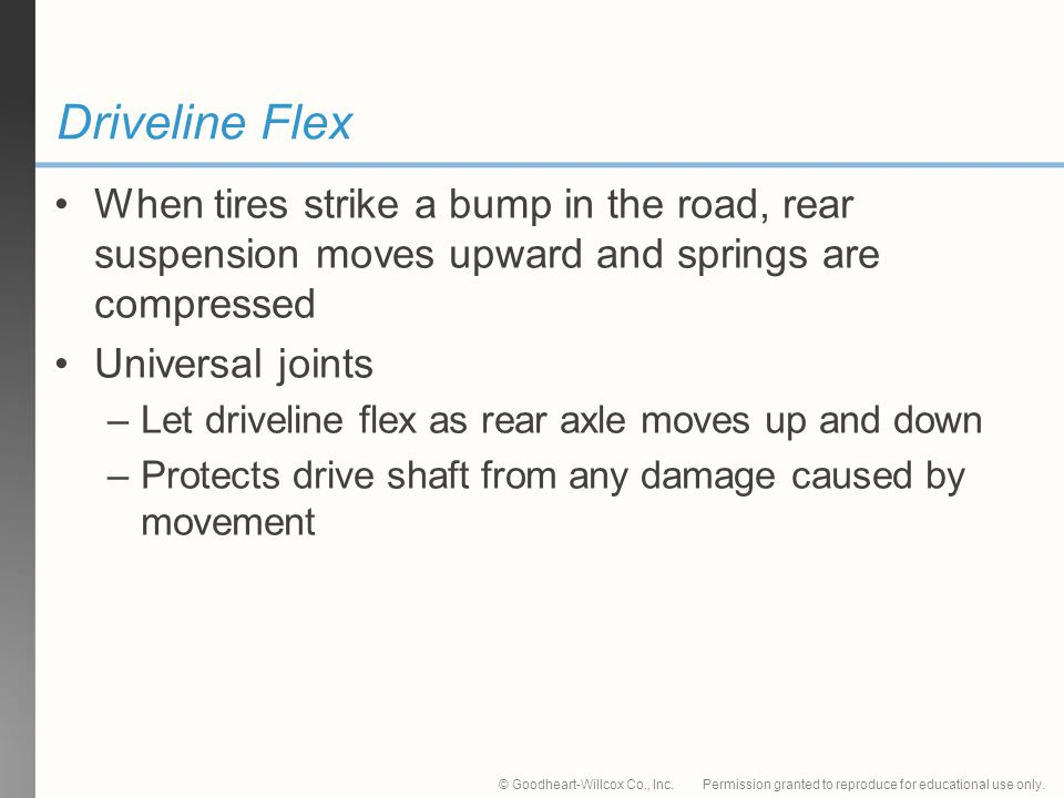 Driveline Flex When tires strike a bump in the road, rear suspension moves upward and springs are compressed.