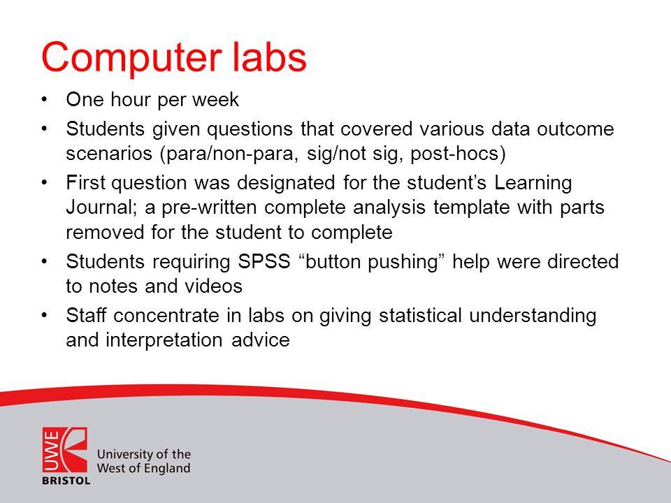 Computer labs One hour per week