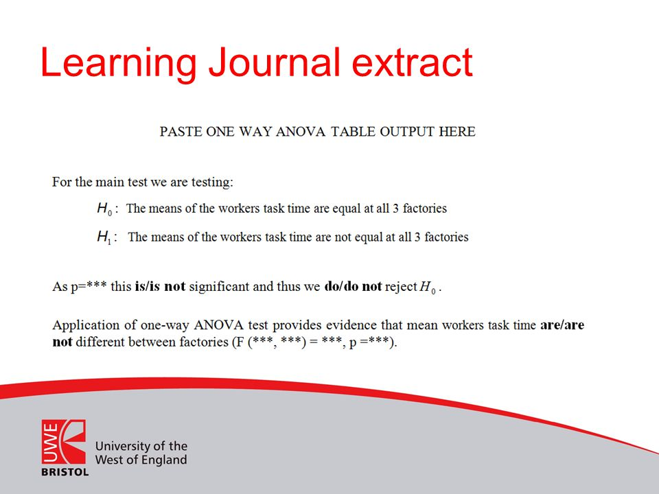 Learning Journal extract