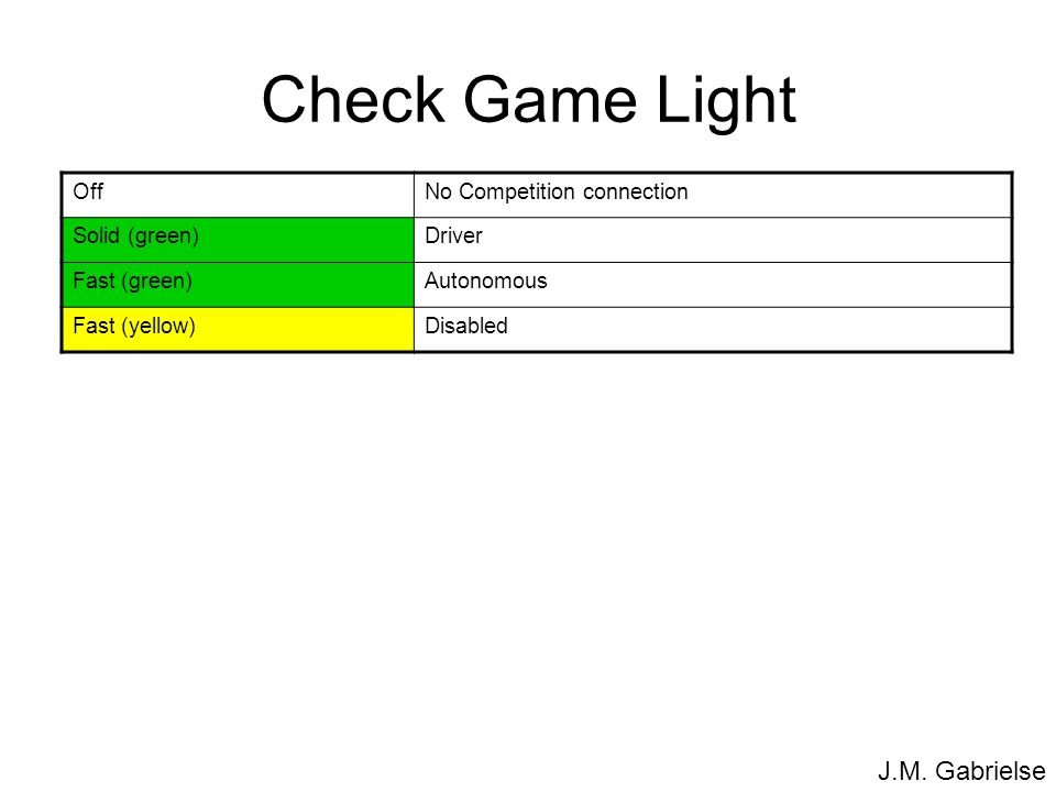 Check Game Light Off No Competition connection Solid (green) Driver