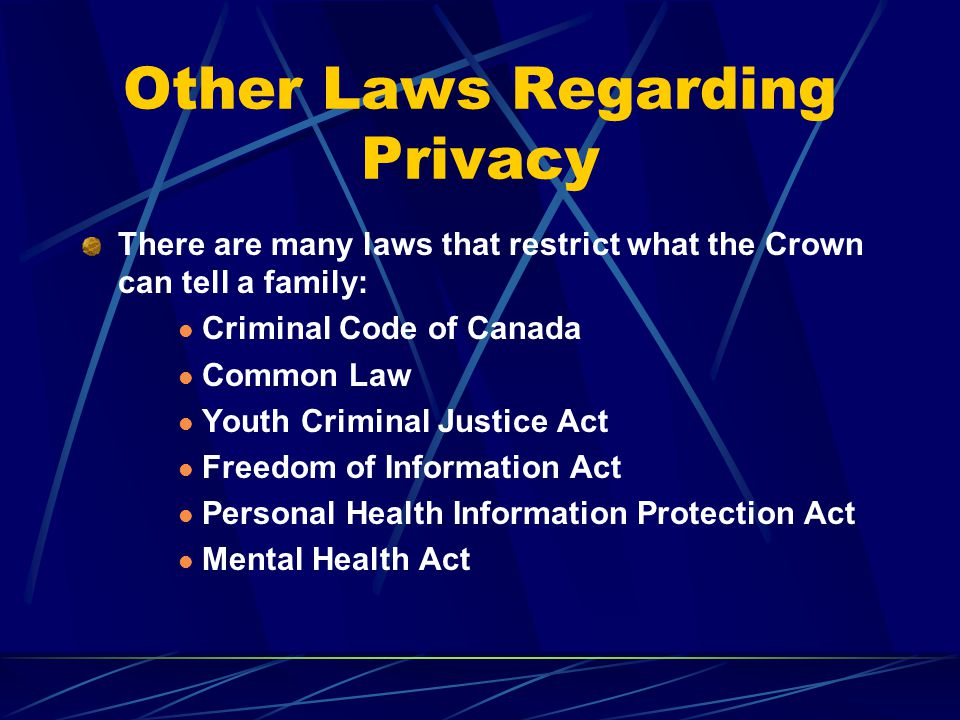 Other Laws Regarding Privacy