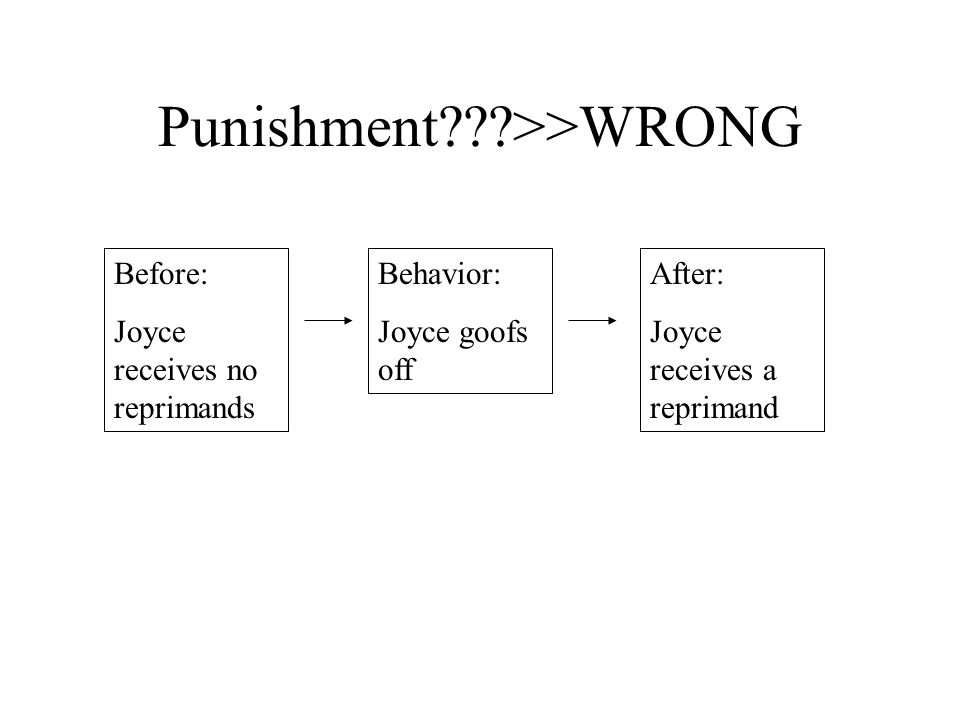 Punishment >>WRONG
