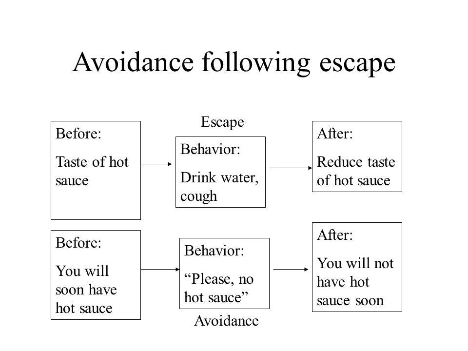 Avoidance following escape