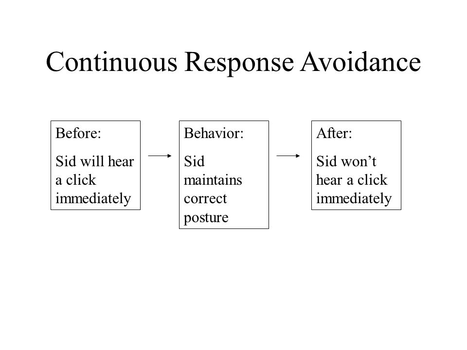 Continuous Response Avoidance