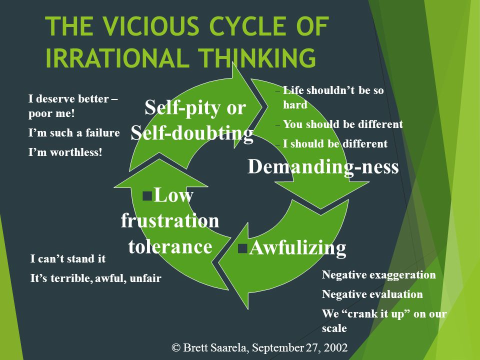THE VICIOUS CYCLE OF IRRATIONAL THINKING