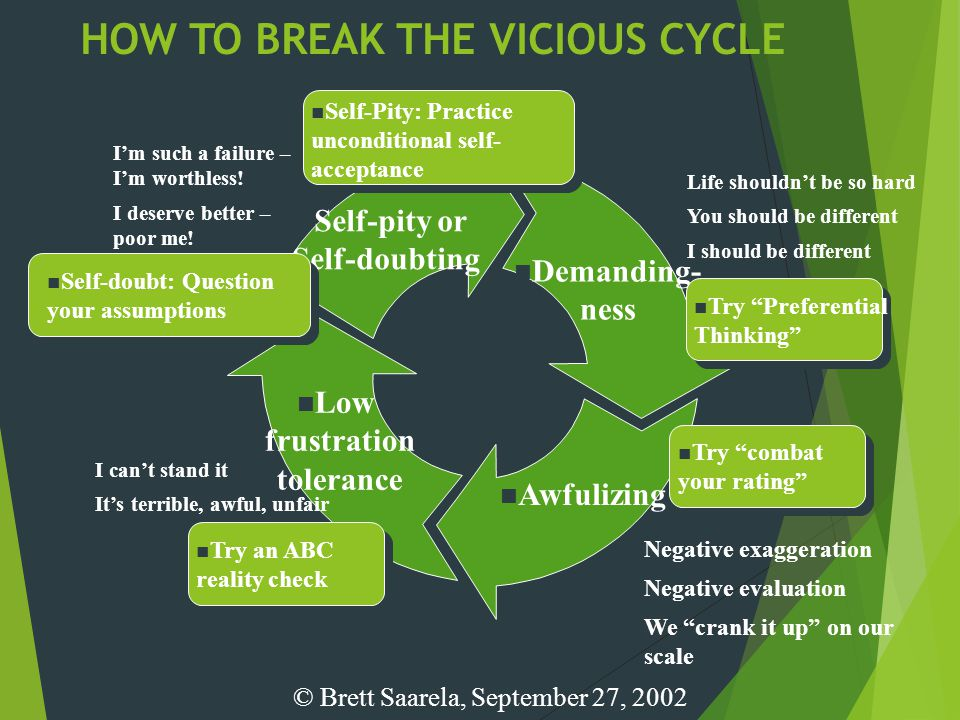 HOW TO BREAK THE VICIOUS CYCLE