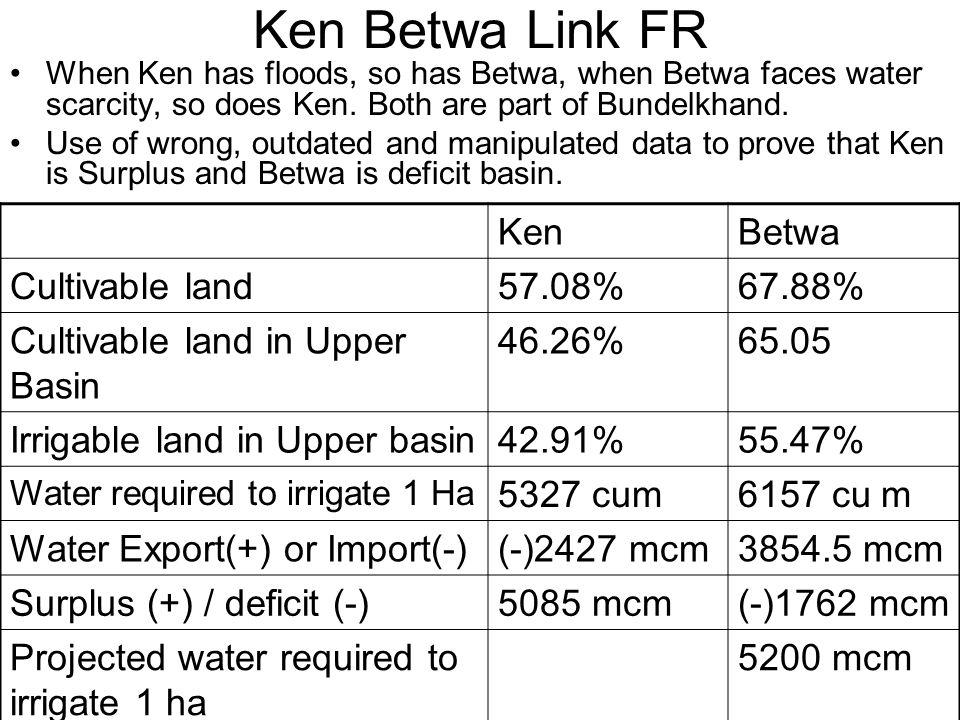 Ken Betwa Link FR Ken Betwa Cultivable land 57.08% 67.88%