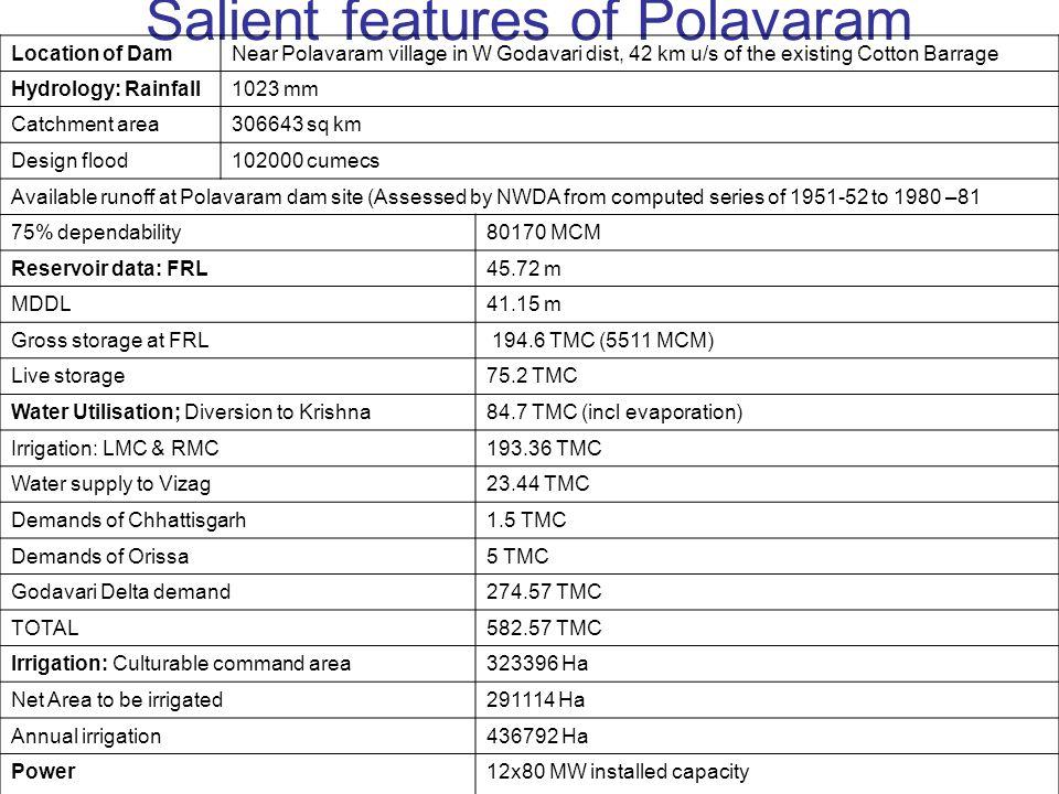 Salient features of Polavaram