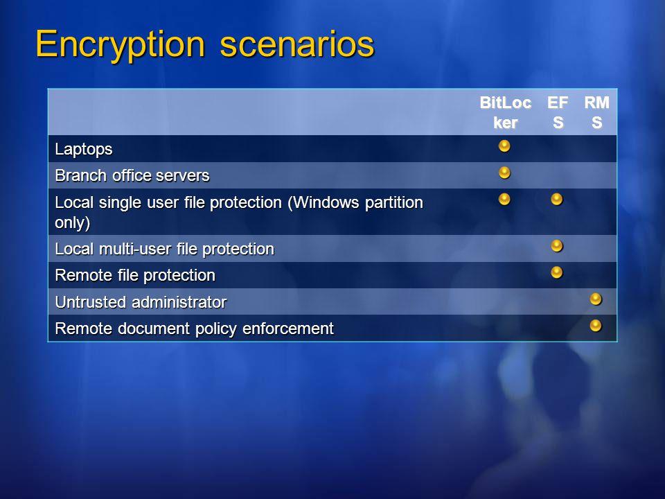Encryption scenarios BitLocker EFS RMS Laptops Branch office servers