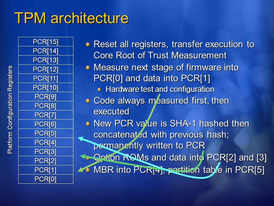 Platform Configuration Registers