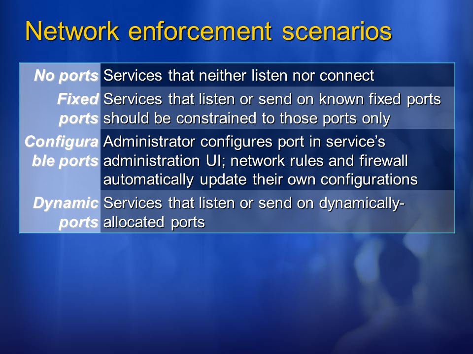 Network enforcement scenarios