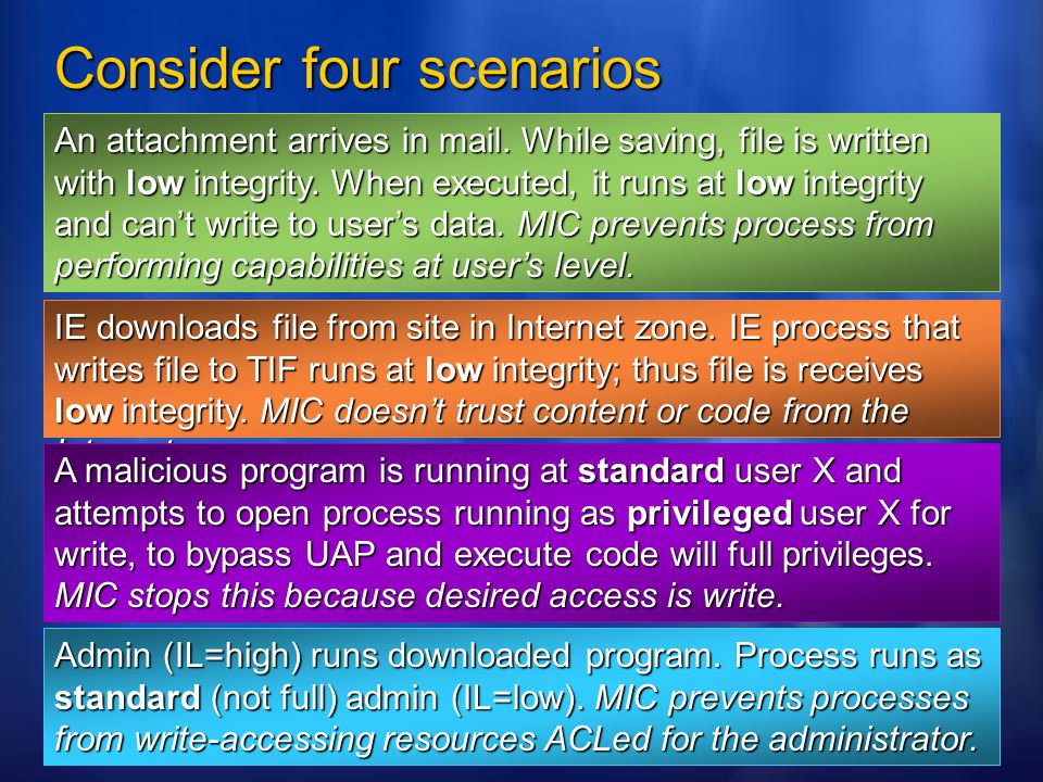 Consider four scenarios