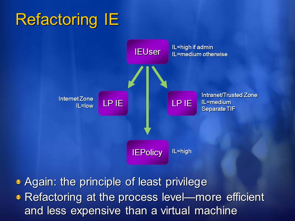Refactoring IE Again: the principle of least privilege