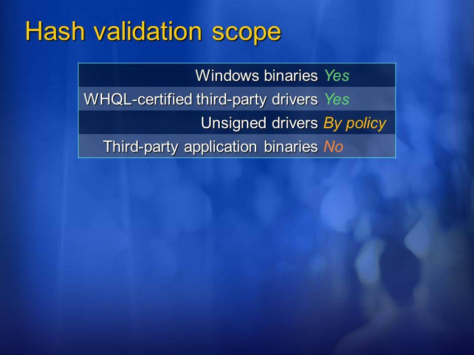 Hash validation scope Windows binaries Yes