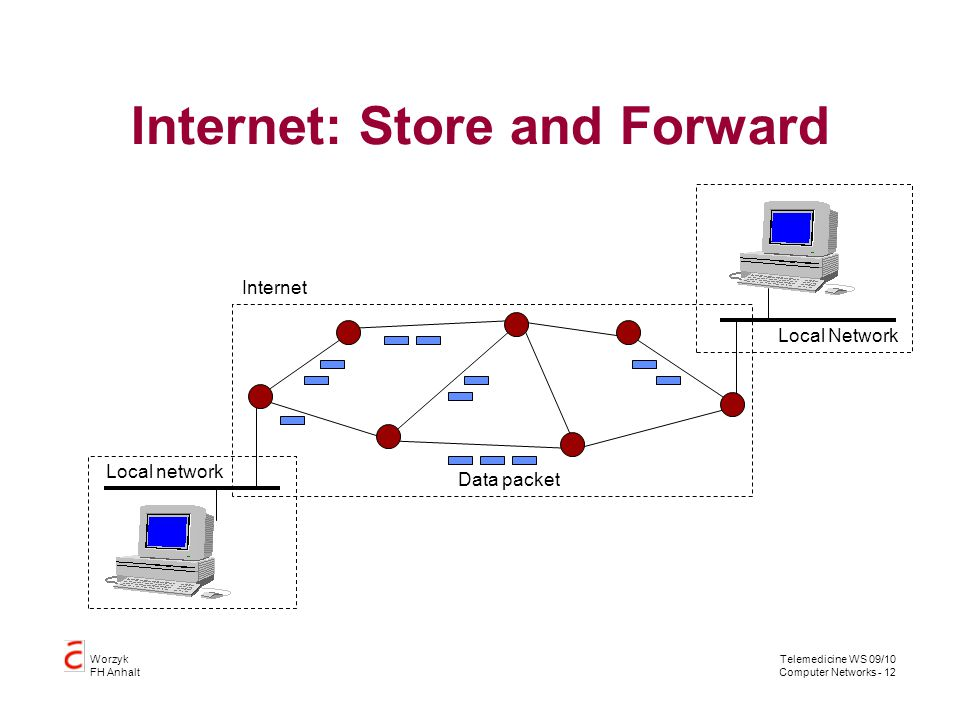 Internet: Store and Forward