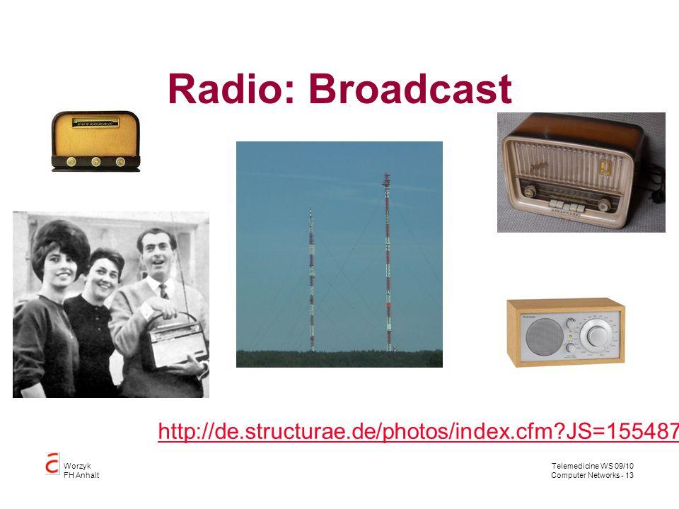 Radio: Broadcast http://de.structurae.de/photos/index.cfm JS=155487