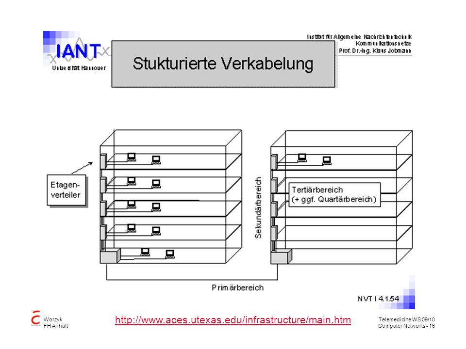 Nett Verdrahtung Eines Power Point Zeitgenössisch - Der Schaltplan ...