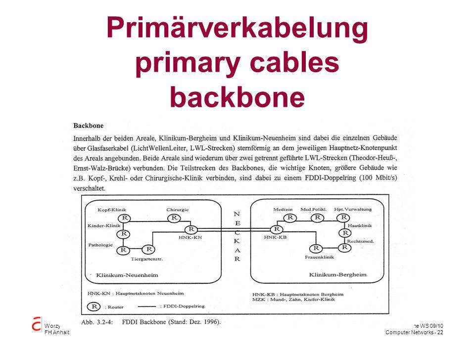 Primärverkabelung primary cables backbone