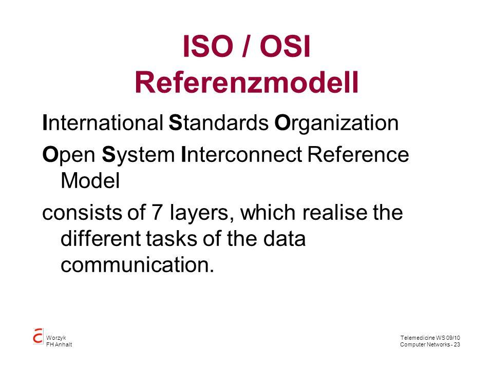ISO / OSI Referenzmodell