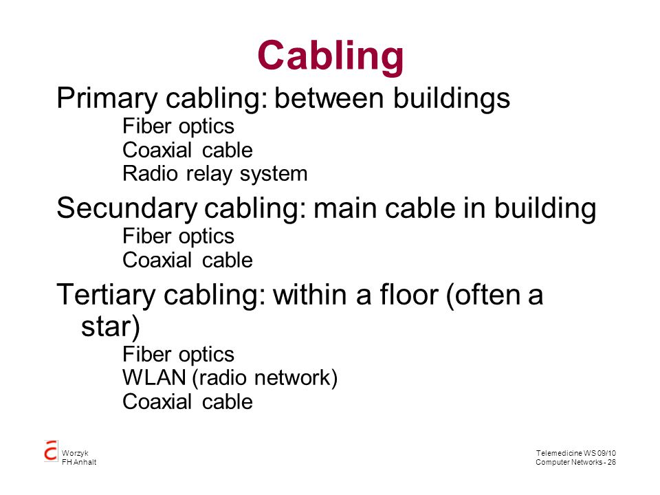 Cabling Primary cabling: between buildings