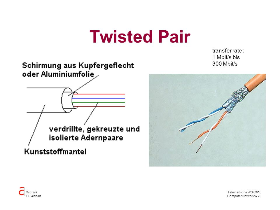 Twisted Pair transfer rate : 1 Mbit/s bis 300 Mbit/s