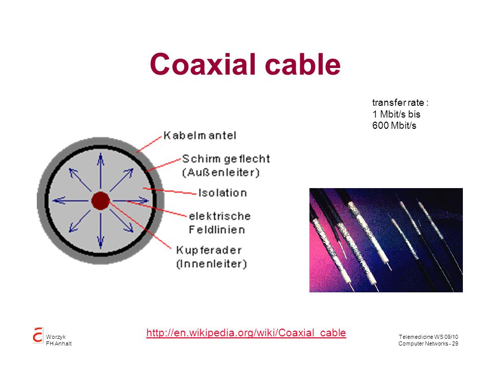 Coaxial cable http://en.wikipedia.org/wiki/Coaxial_cable