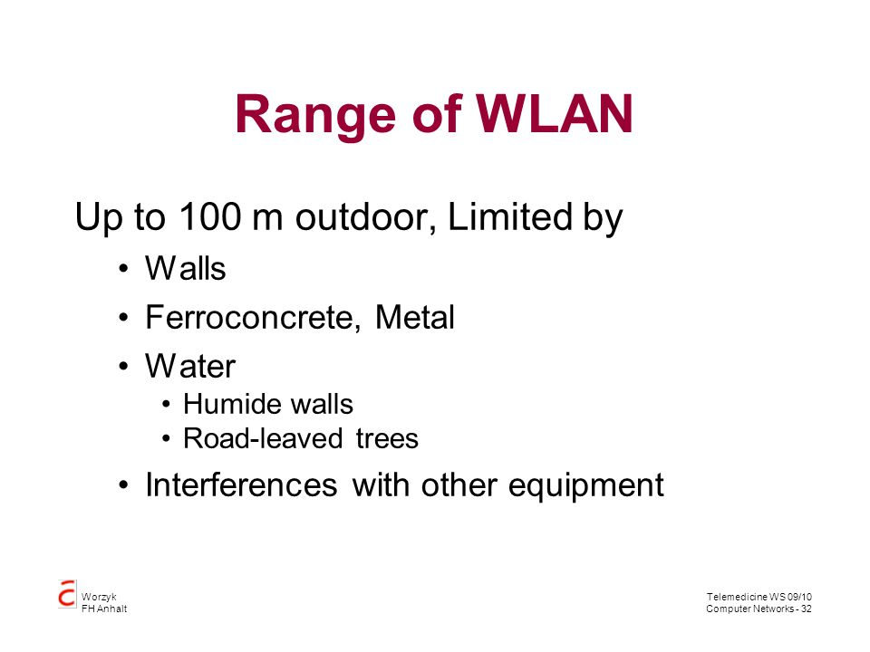 Range of WLAN Up to 100 m outdoor, Limited by Walls