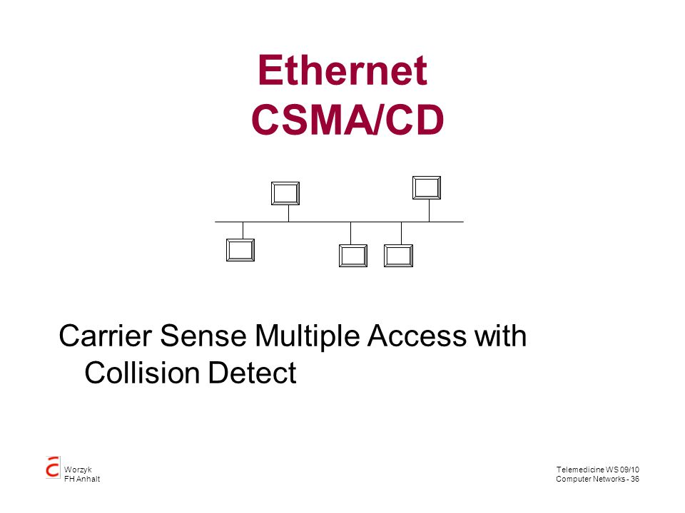 Ethernet CSMA/CD Carrier Sense Multiple Access with Collision Detect