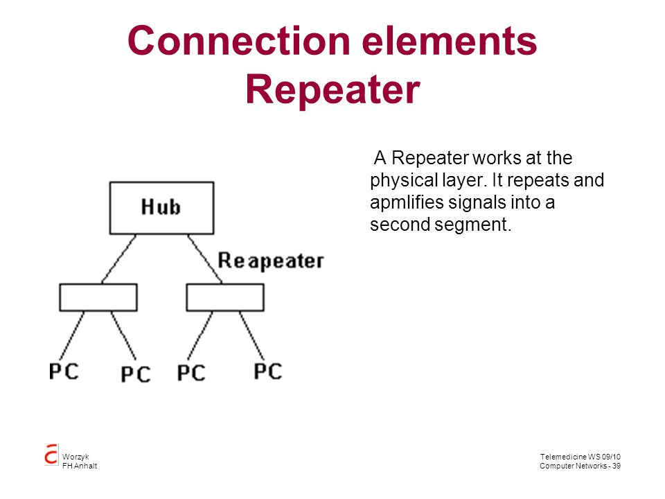 Connection elements Repeater