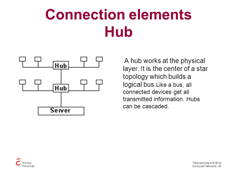 Connection elements Hub