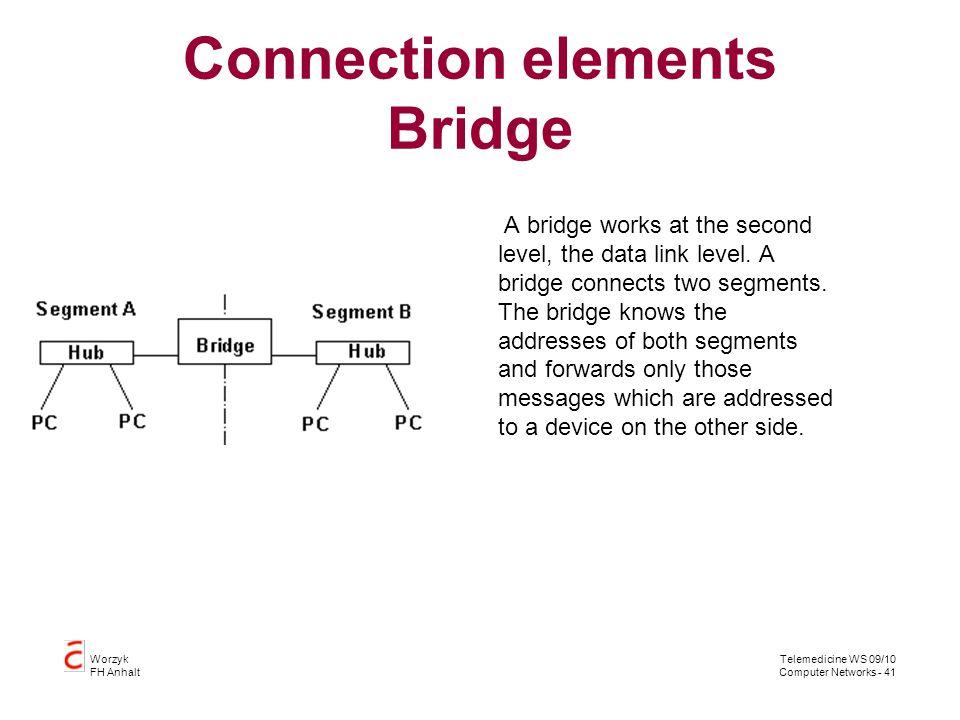Connection elements Bridge