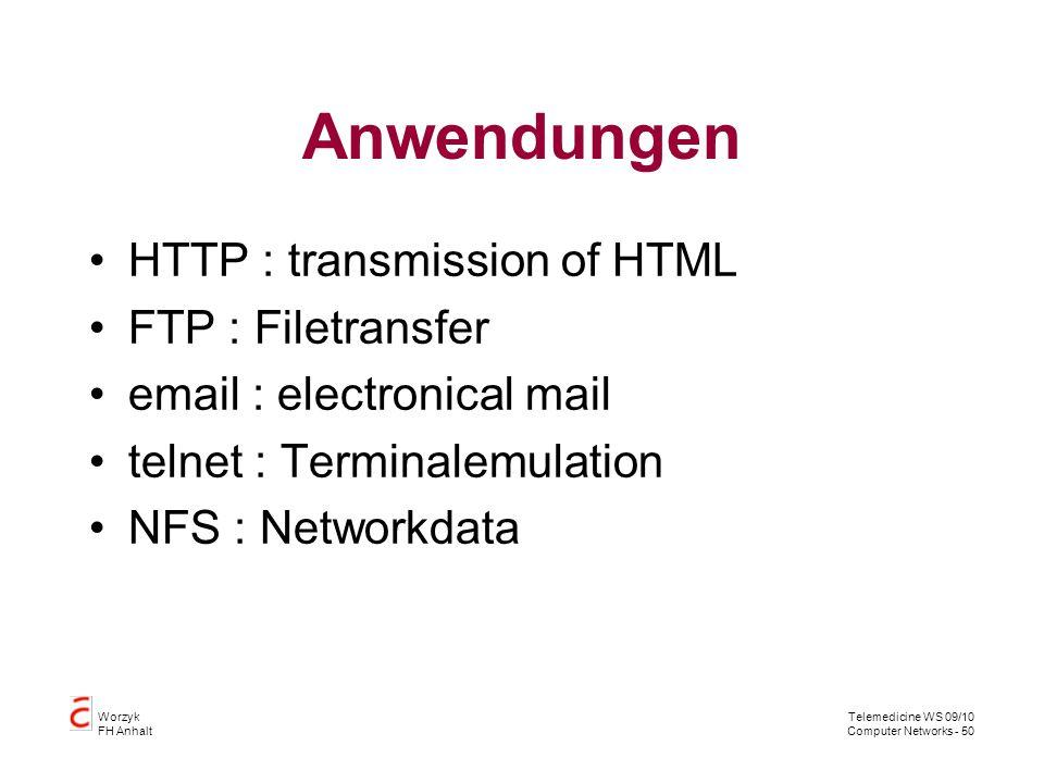 Anwendungen HTTP : transmission of HTML FTP : Filetransfer