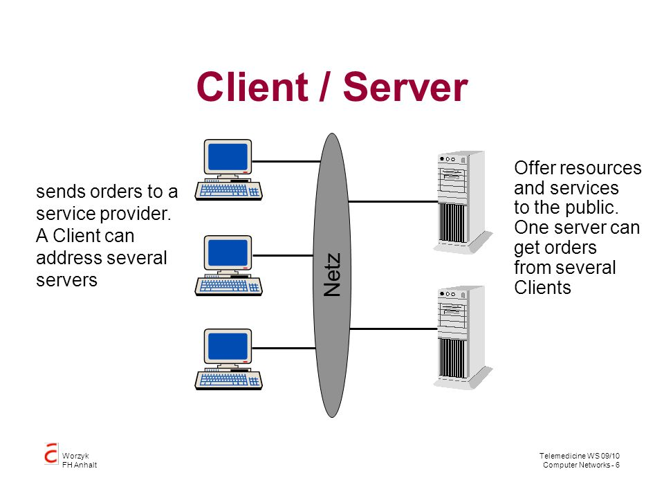 Client / Server Netz Offer resources and services sends orders to a
