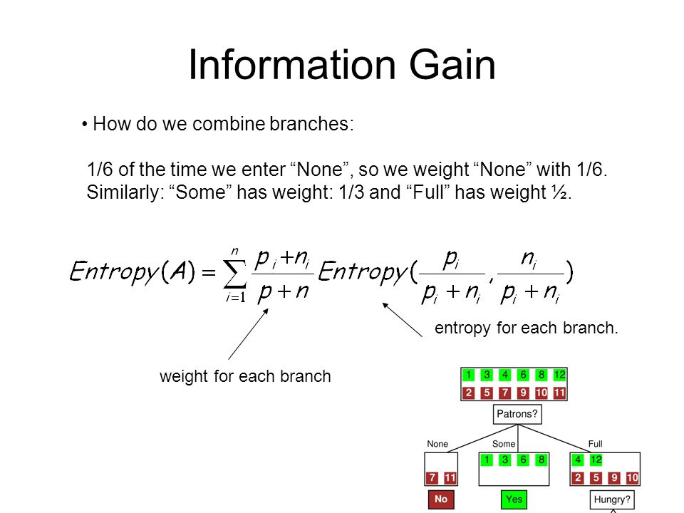 Information Gain How do we combine branches: