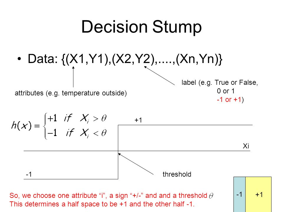 Decision Stump Data: {(X1,Y1),(X2,Y2),....,(Xn,Yn)}