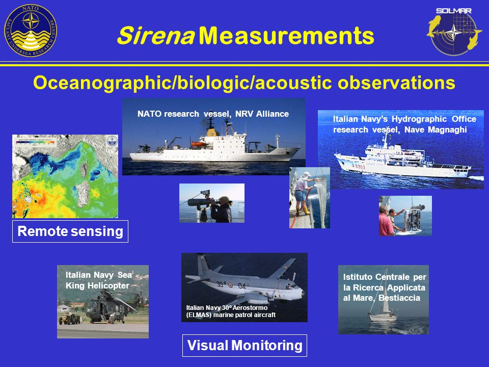 Oceanographic/biologic/acoustic observations