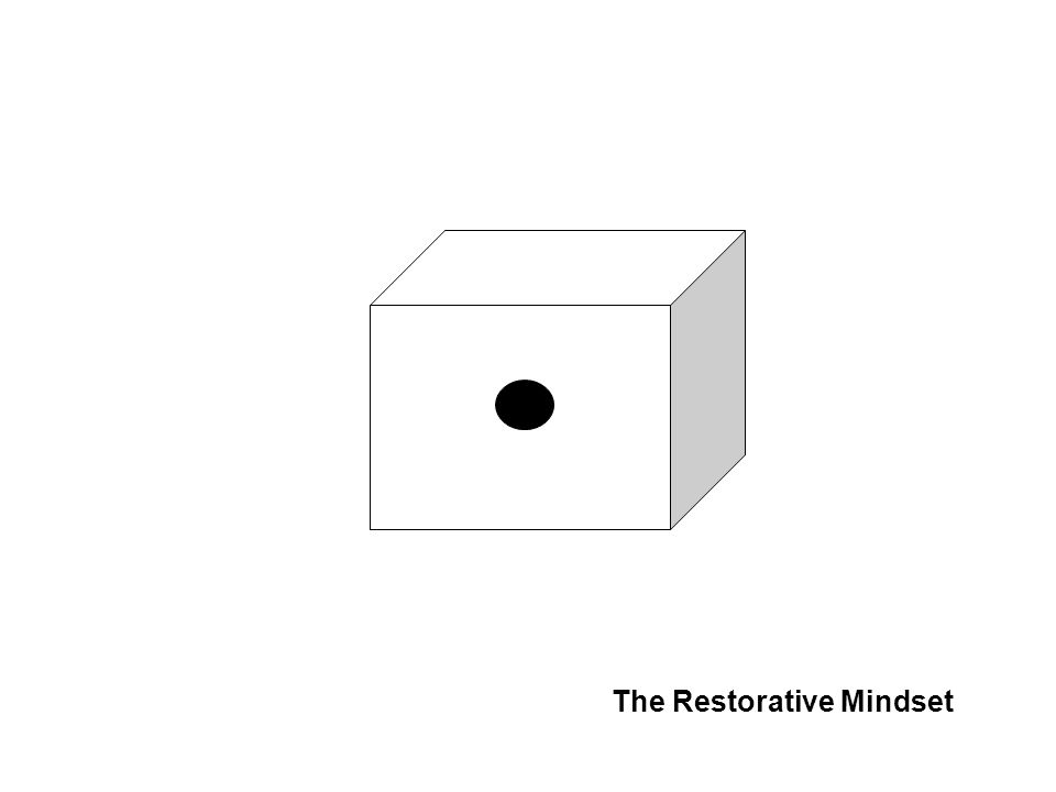 The Restorative Mindset