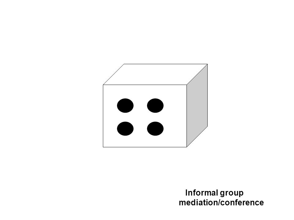 Informal group mediation/conference