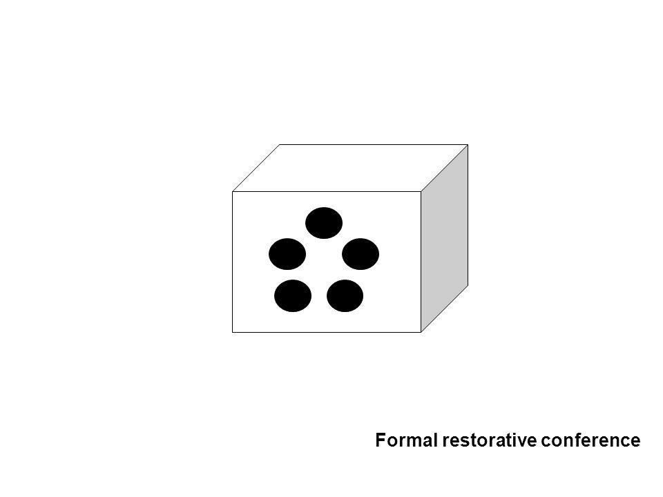 Formal restorative conference