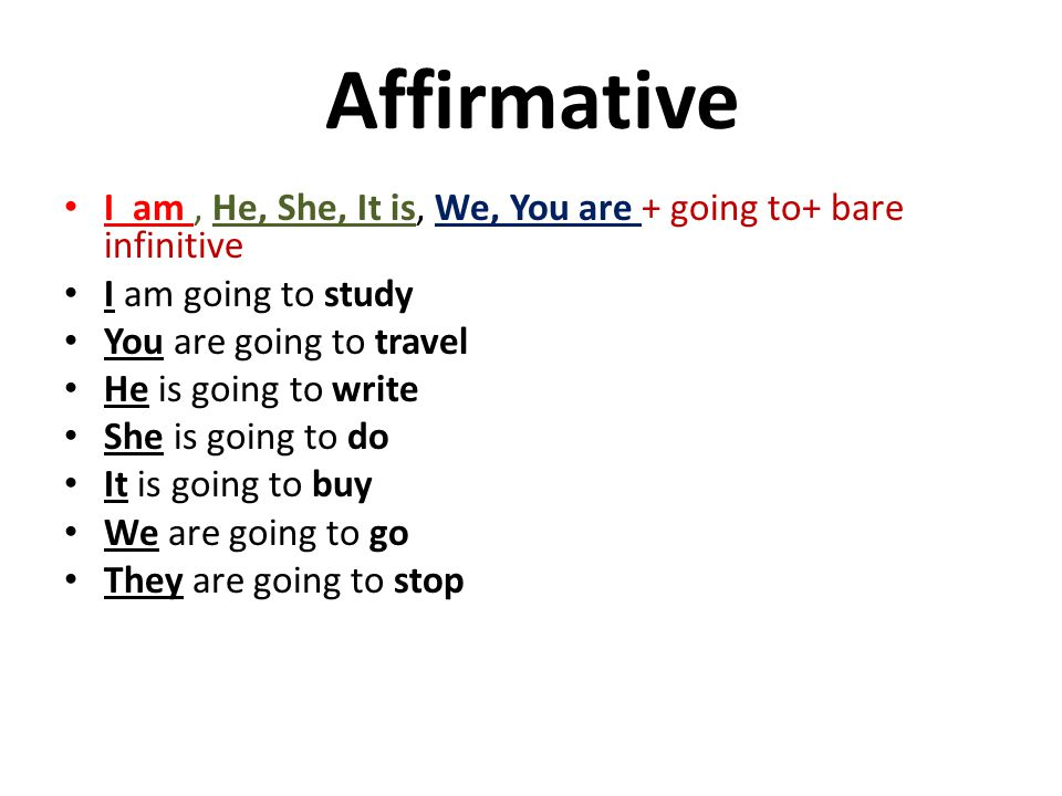 Affirmative I am , He, She, It is, We, You are + going to+ bare infinitive. I am going to study. You are going to travel.
