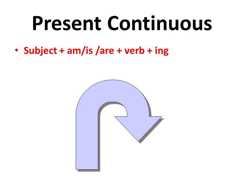 Present Continuous Subject + am/is /are + verb + ing