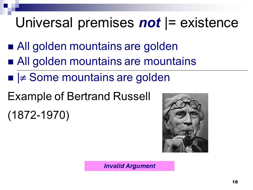 Universal premises not |= existence
