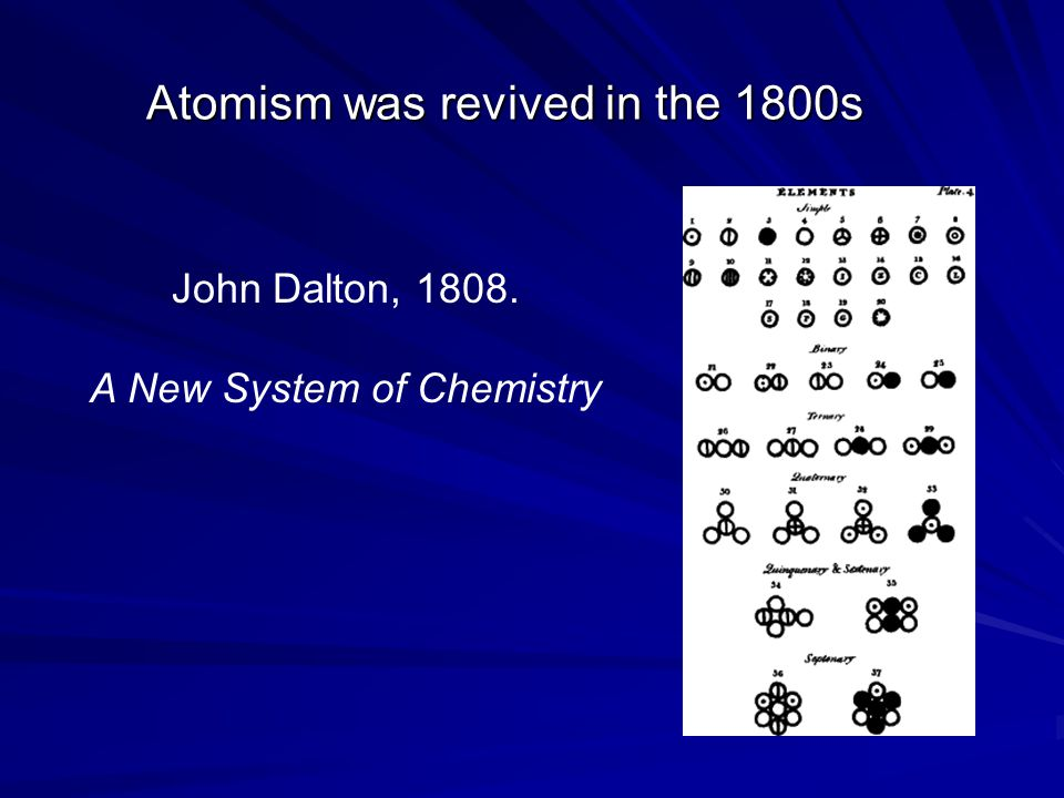 Atomism was revived in the 1800s