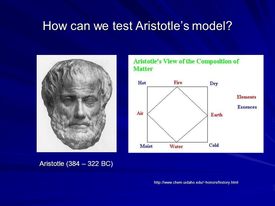 How can we test Aristotle's model