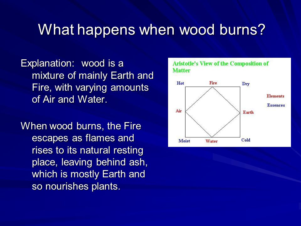 What happens when wood burns