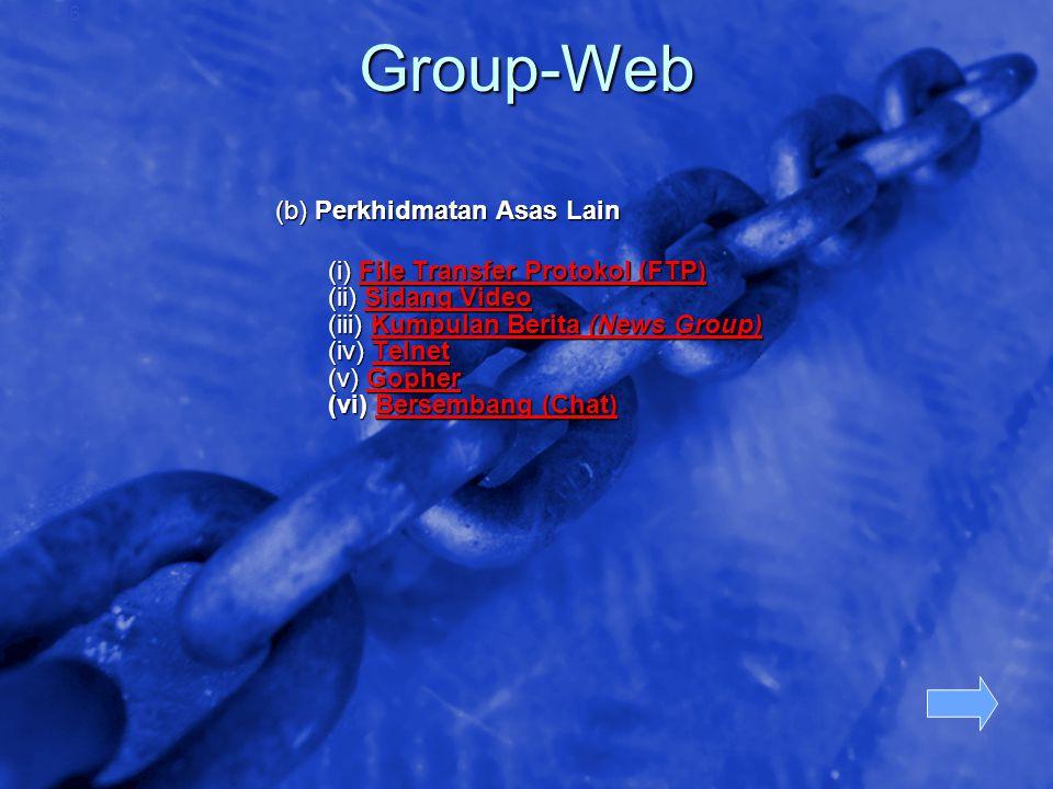 Group-Web (b) Perkhidmatan Asas Lain (i) File Transfer Protokol (FTP)